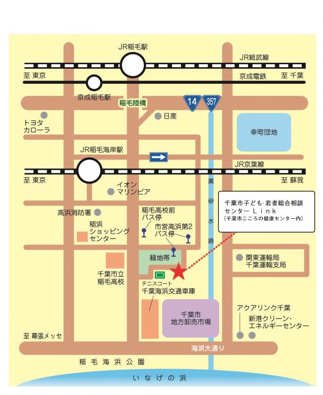 Link_map