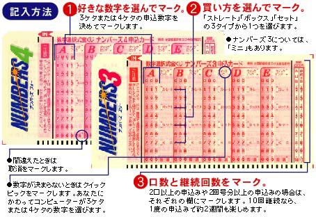 宝くじ ナンバーズ 4